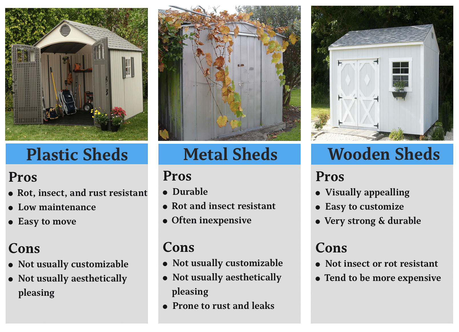 pros and cons of wood, metal, and plastic sheds