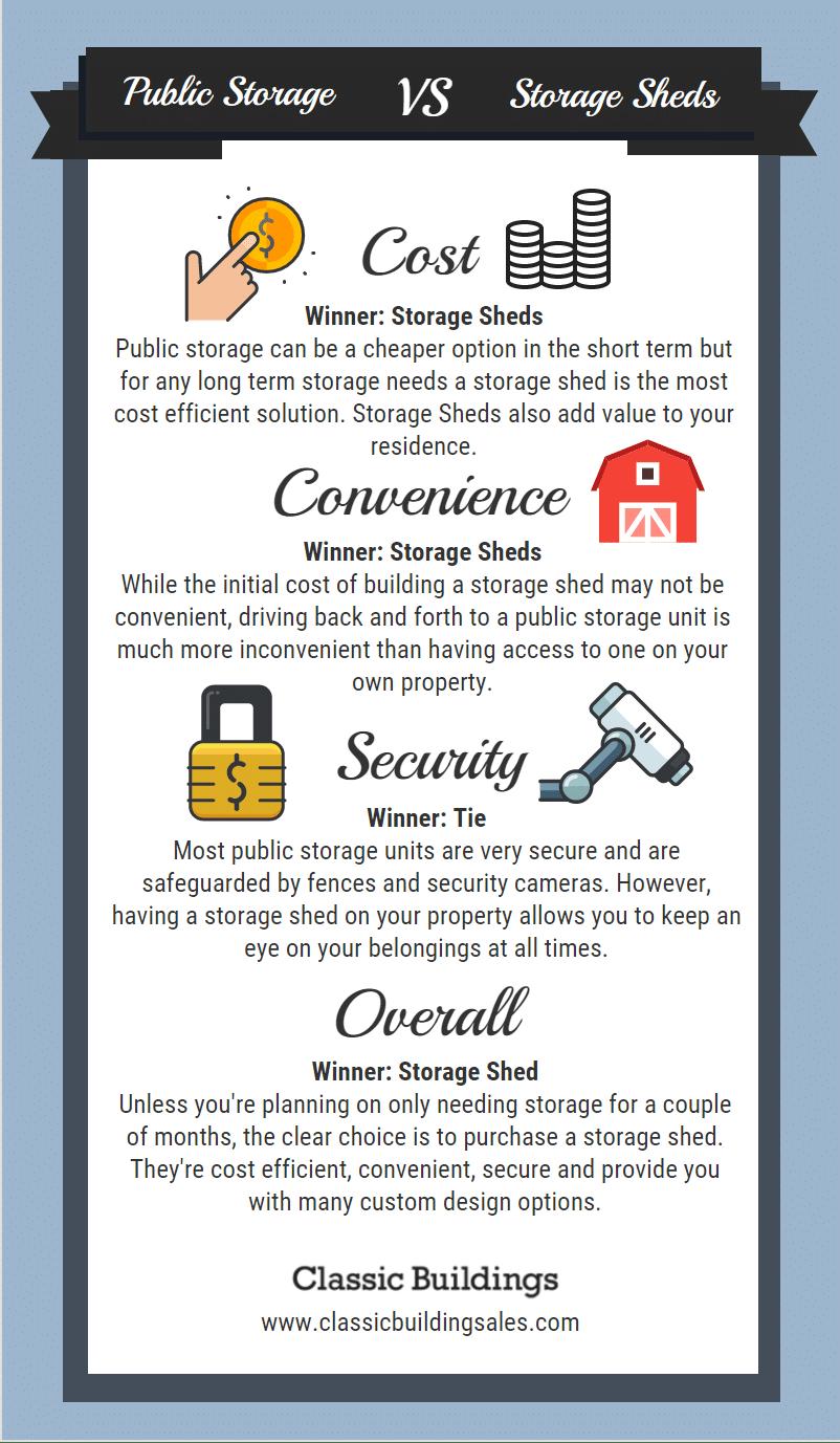 Public Storage vs Storage Sheds